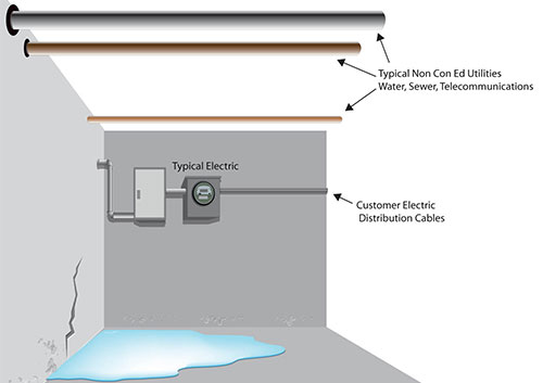 Water Leaks – How Water Gets In