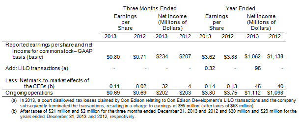 financial-third-quarter-earnings-image-1