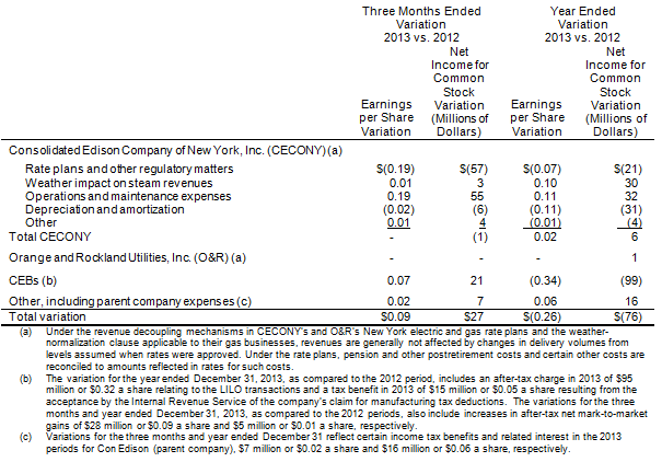 financial-third-quarter-earnings-image-2