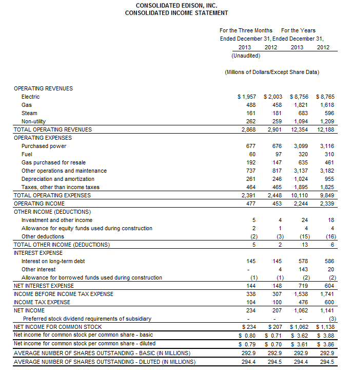 financial-third-quarter-earnings-image-3